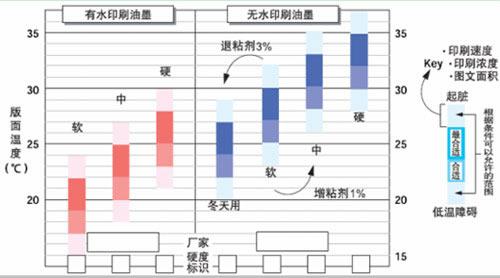 深圳印刷厂介绍什么是印刷色彩学?
